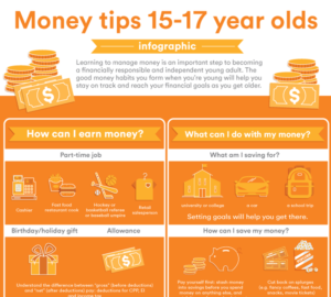 Money Tips for Teenagers